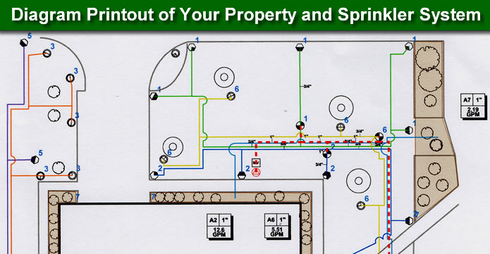 Fine Lawn And Turf Irrigation Systems Temple Tx Empire Seed Company Wiring Database Brom4X4Andersnl